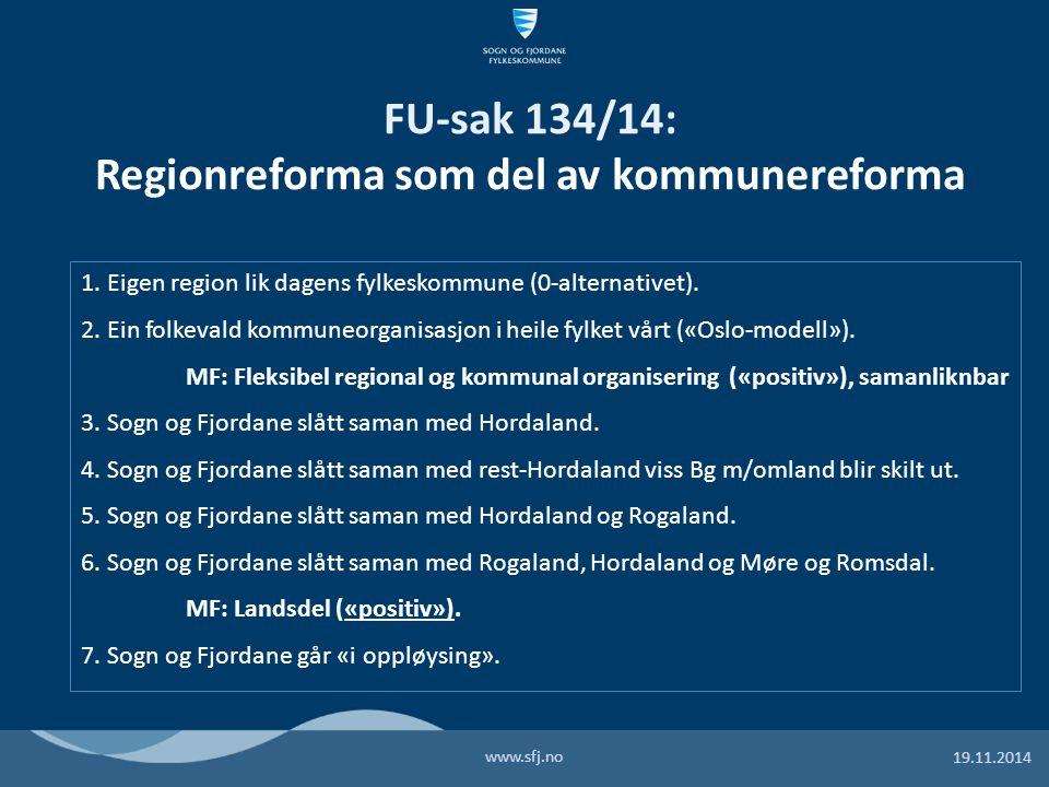 1. Eigen region lik dagens fylkeskommune (0-alternativet).