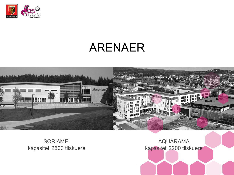 ARENAER SØR AMFI kapasitet 2500 tilskuere AQUARAMA kapasitet 2200 tilskuere