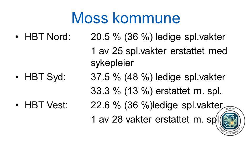 Moss kommune HBT Nord: 20.5 % (36 %) ledige spl.vakter 1 av 25 spl.vakter erstattet med sykepleier HBT Syd: 37.5 % (48 %) ledige spl.vakter 33.3 % (13 %) erstattet m.