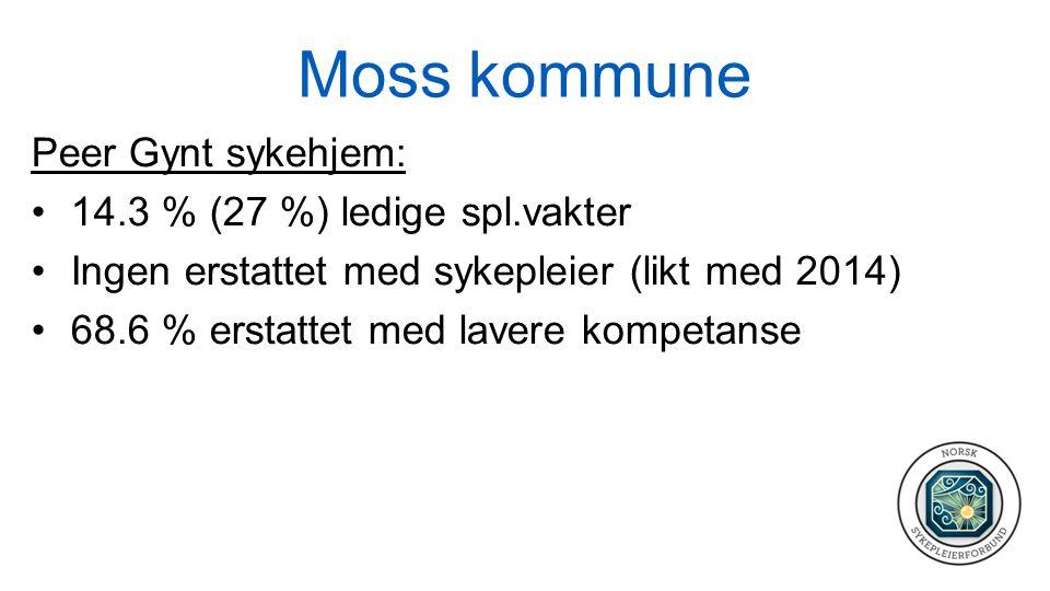 Moss kommune Peer Gynt sykehjem: 14.3 % (27 %) ledige spl.vakter Ingen erstattet med sykepleier (likt med 2014) 68.6 % erstattet med lavere kompetanse