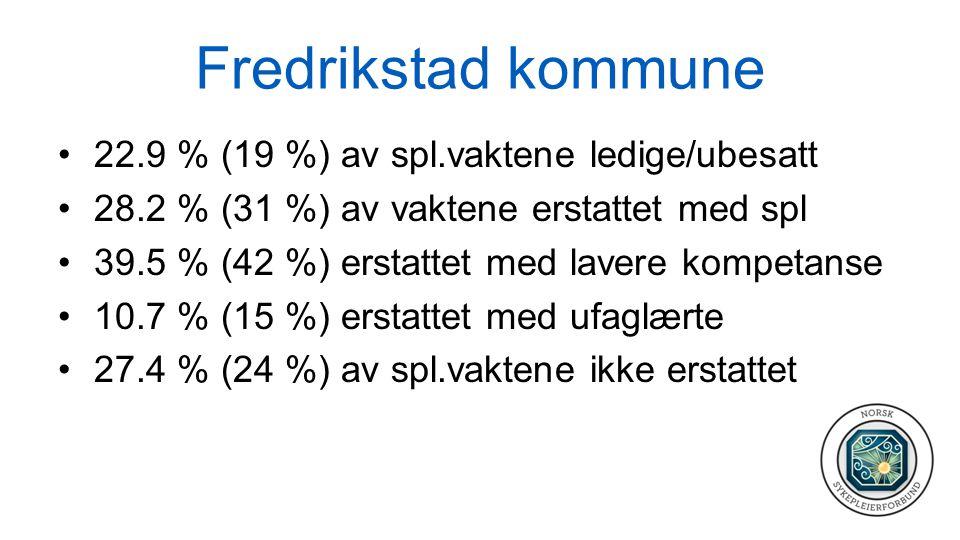 Fredrikstad kommune 22.9 % (19 %) av spl.vaktene ledige/ubesatt 28.2 % (31 %) av vaktene erstattet med spl 39.5 % (42 %) erstattet med lavere kompetanse 10.7 % (15 %) erstattet med ufaglærte 27.4 % (24 %) av spl.vaktene ikke erstattet