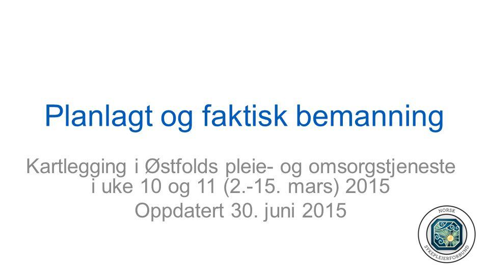 Planlagt og faktisk bemanning Kartlegging i Østfolds pleie- og omsorgstjeneste i uke 10 og 11 (2.-15.
