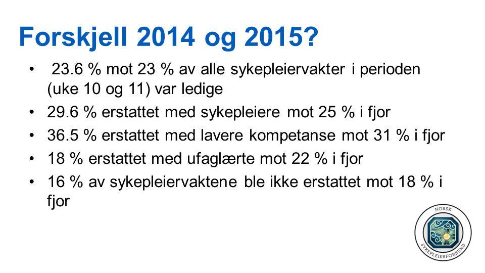 Forskjell 2014 og 2015.