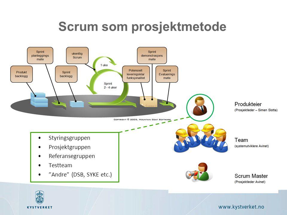 """Scrum som prosjektmetode Styringsgruppen Prosjektgruppen Referansegruppen Testteam """"Andre"""" (DSB, SYKE etc.)"""