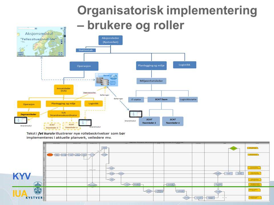 Organisatorisk implementering – brukere og roller KYV IUA