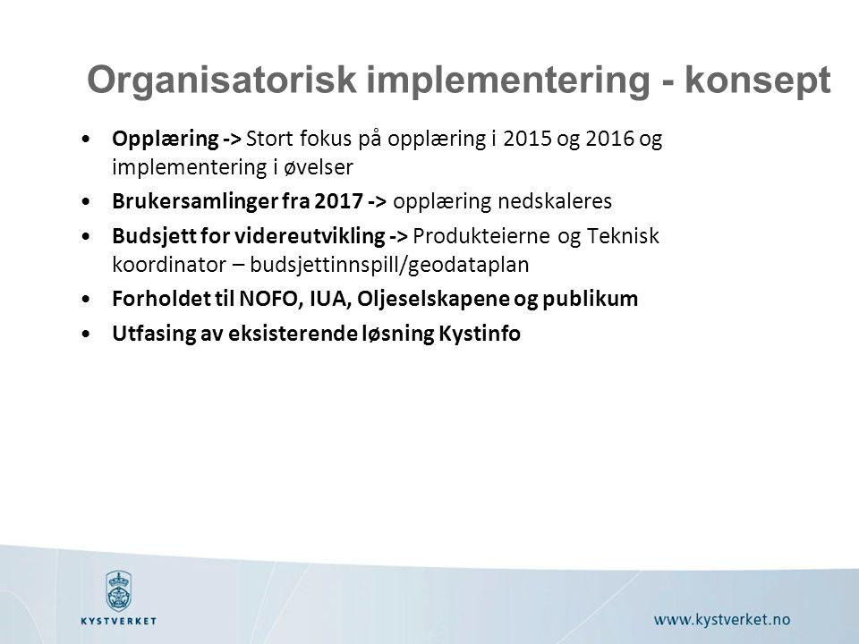 Organisatorisk implementering - konsept Opplæring -> Stort fokus på opplæring i 2015 og 2016 og implementering i øvelser Brukersamlinger fra 2017 -> o