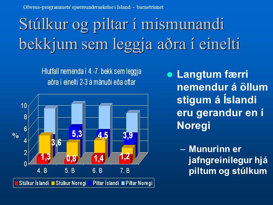 Olweus-programmets spørreundersøkelse i Island - barnetrinnet Hvernig einelti verða piltarnir fyrir (4.-7.bekkur) Hlutfall af öllum piltum