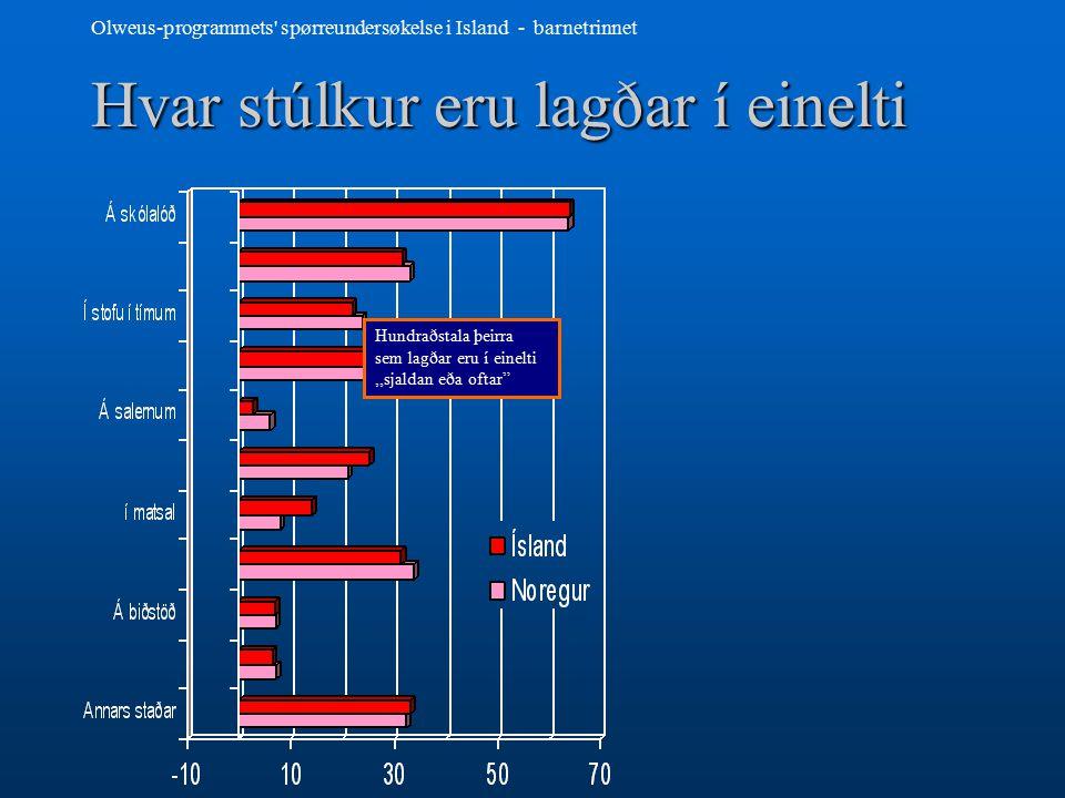 Olweus-programmets spørreundersøkelse i Island - barnetrinnet Hvar stúlkur eru lagðar í einelti Hundraðstala þeirra sem lagðar eru í einelti,,sjaldan eða oftar