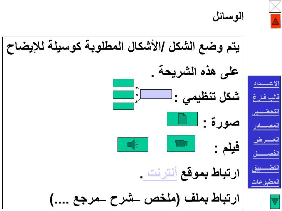 الإعــــــداد قالب فـارغ التحضــــير المصــــادر العـــــرض الفصـــــــل التطــــــبيق المطبوعات http://www.sultan.org/a / مواقع إسلاميةhttp://www.sultan.org/a / مواقع http://ccat.sas.upenn.edu/~rs143/map.