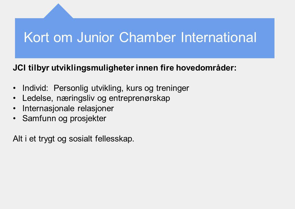 Kort om Junior Chamber International JCI tilbyr utviklingsmuligheter innen fire hovedområder: Individ: Personlig utvikling, kurs og treninger Ledelse,
