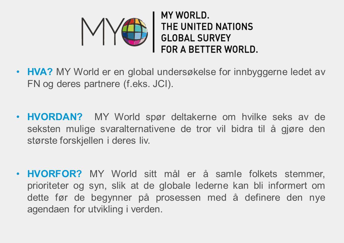HVA? MY World er en global undersøkelse for innbyggerne ledet av FN og deres partnere (f.eks. JCI). HVORDAN? MY World spør deltakerne om hvilke seks a