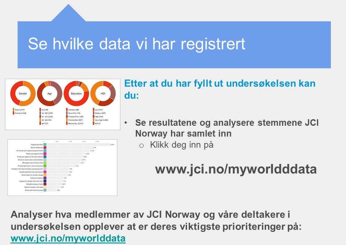 Se hvilke data vi har registrert Etter at du har fyllt ut undersøkelsen kan du: Se resultatene og analysere stemmene JCI Norway har samlet inn o Klikk