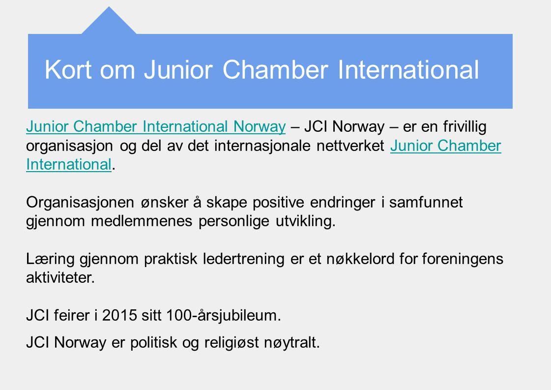Kort om Junior Chamber International JCI tilbyr utviklingsmuligheter innen fire hovedområder: Individ: Personlig utvikling, kurs og treninger Ledelse, næringsliv og entreprenørskap Internasjonale relasjoner Samfunn og prosjekter Alt i et trygt og sosialt fellesskap.