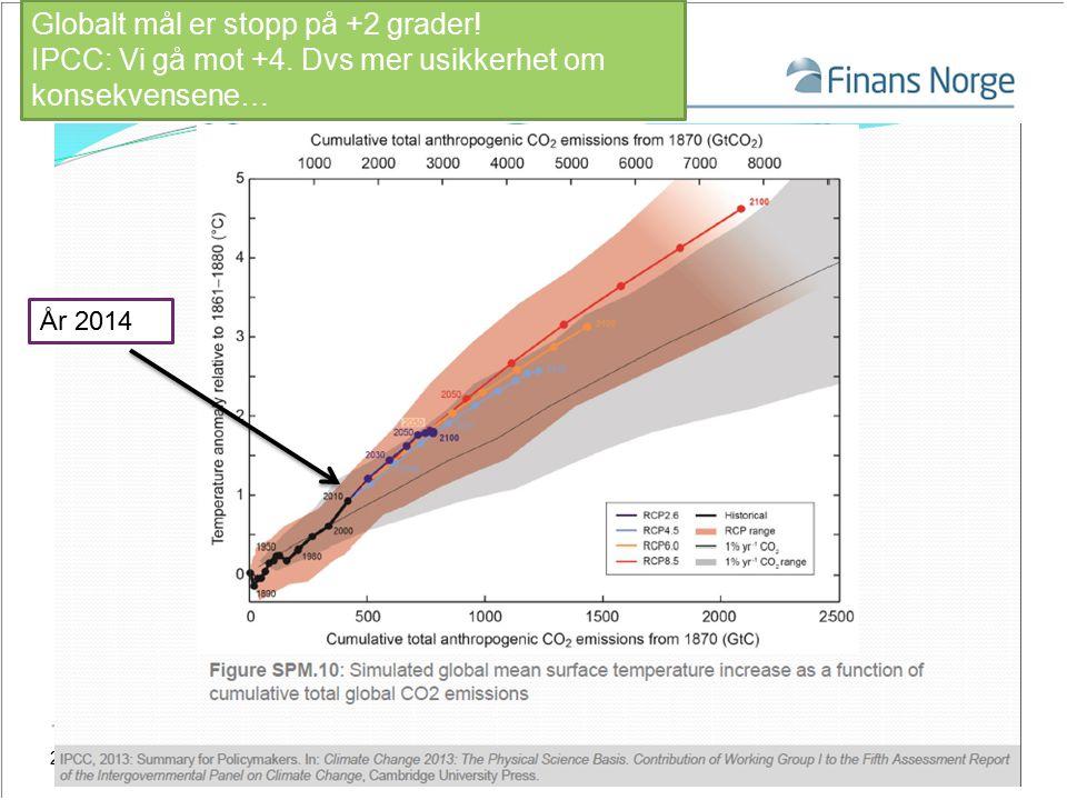 29.10.20147 FRA: ….. adaptation / tilpasning = som ofte tilsier at vi ikke gjør mer enn business as usual - utviklingen i stand til å tåle klimaendringer….