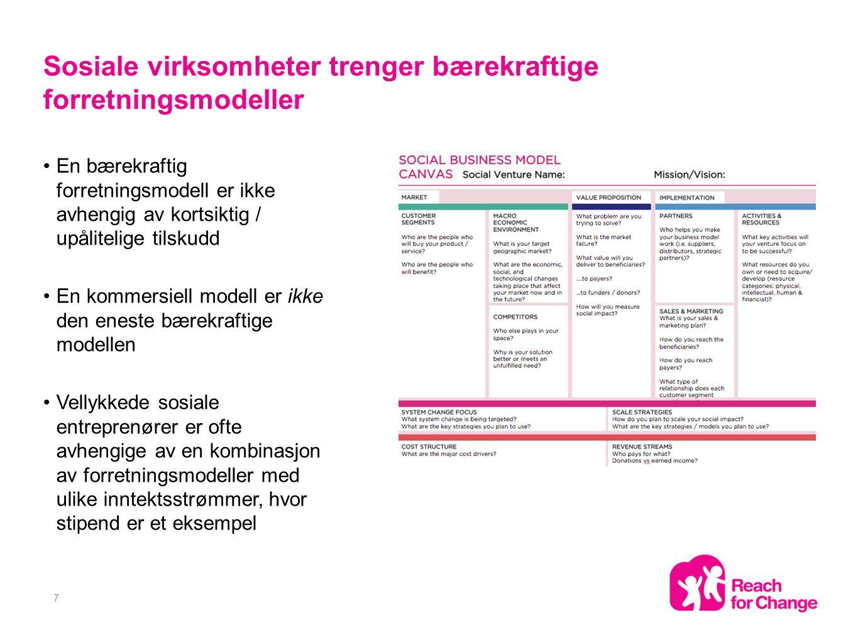 En bærekraftig forretningsmodell er ikke avhengig av kortsiktig / upålitelige tilskudd En kommersiell modell er ikke den eneste bærekraftige modellen Vellykkede sosiale entreprenører er ofte avhengige av en kombinasjon av forretningsmodeller med ulike inntektsstrømmer, hvor stipend er et eksempel Sosiale virksomheter trenger bærekraftige forretningsmodeller 7
