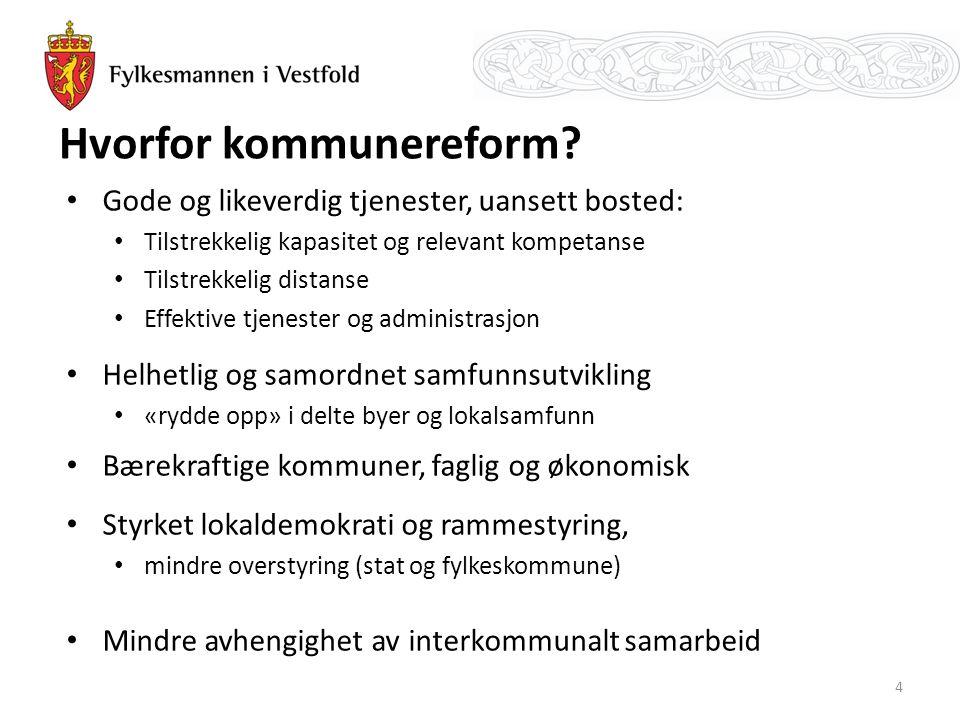 428 kommuner som har de samme oppgavene 50 år siden forrige reform Kommunene har fått mange nye store oppgaver Kommuner i Norge har større ansvar enn i andre land Kapasitet og kompetanse under press Mye statlig detaljstyring og fylkeskommunal overstyring Dagens situasjon (1) 5