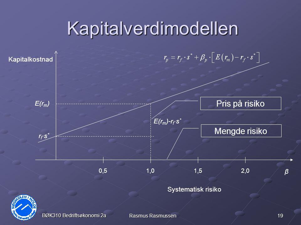 19 BØK310 Bedriftsøkonomi 2a Rasmus Rasmussen Kapitalverdimodellen 0,51,01,52,0 β r f ·s * E(r m ) Kapitalkostnad Systematisk risiko E(r m )-r f ·s * Pris på risiko Mengde risiko