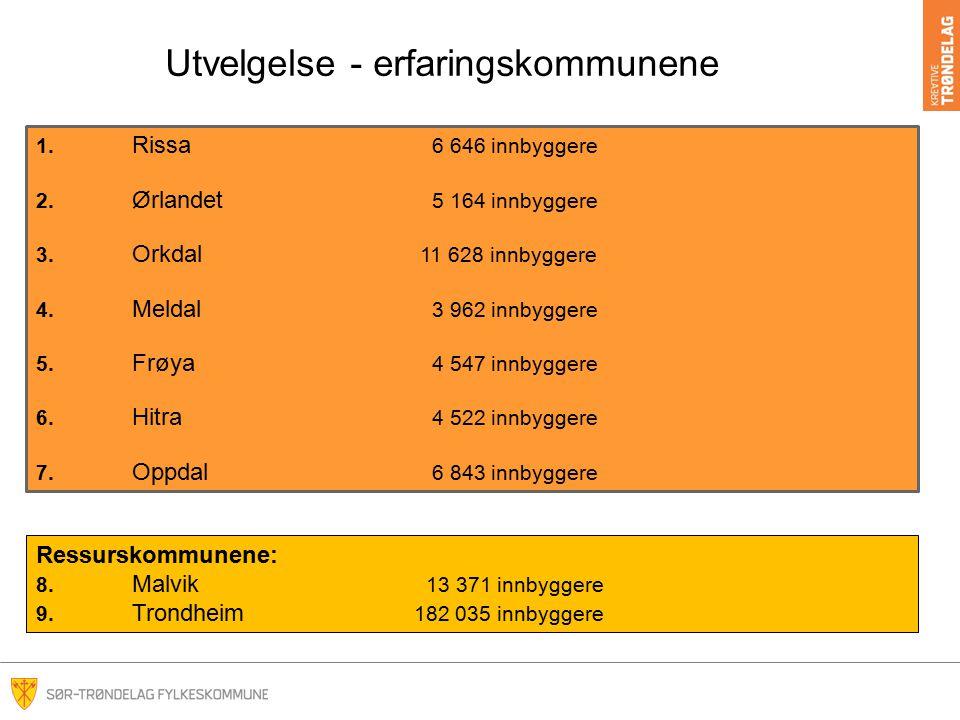 Utvelgelse - erfaringskommunene 1. Rissa 6 646 innbyggere 2. Ørlandet 5 164 innbyggere 3. Orkdal 11 628 innbyggere 4. Meldal 3 962 innbyggere 5. Frøya
