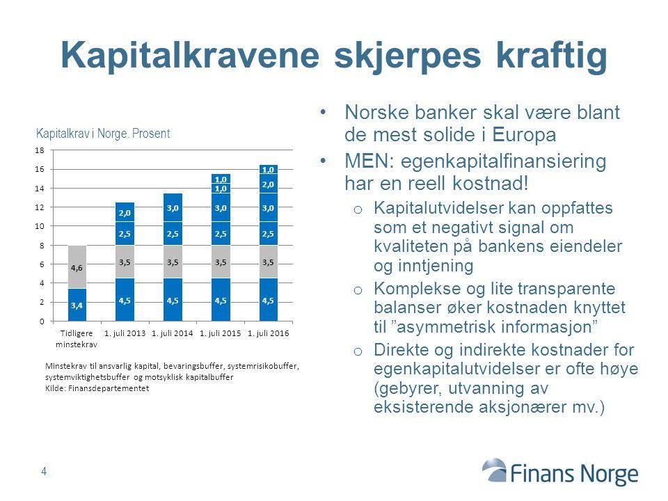 4 Kapitalkrav i Norge. Prosent Kapitalkravene skjerpes kraftig Minstekrav til ansvarlig kapital, bevaringsbuffer, systemrisikobuffer, systemviktighets