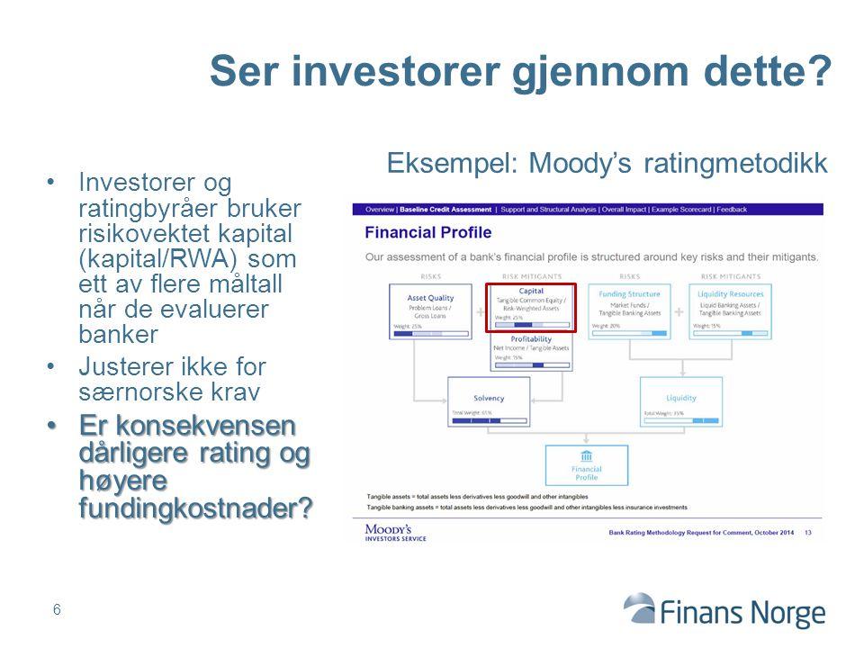 Investorer og ratingbyråer bruker risikovektet kapital (kapital/RWA) som ett av flere måltall når de evaluerer banker Justerer ikke for særnorske krav