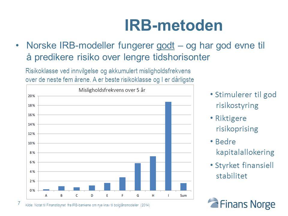 IRB-metoden Norske IRB-modeller fungerer godt – og har god evne til å predikere risiko over lengre tidshorisonter Stimulerer til god risikostyring Rik