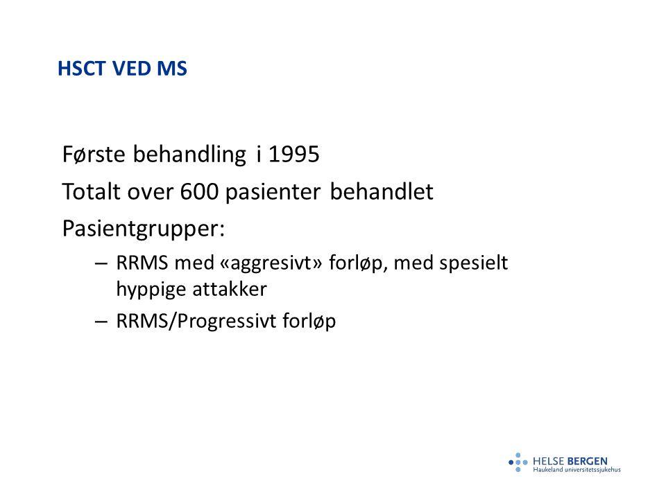 HSCT VED MS Første behandling i 1995 Totalt over 600 pasienter behandlet Pasientgrupper: – RRMS med «aggresivt» forløp, med spesielt hyppige attakker