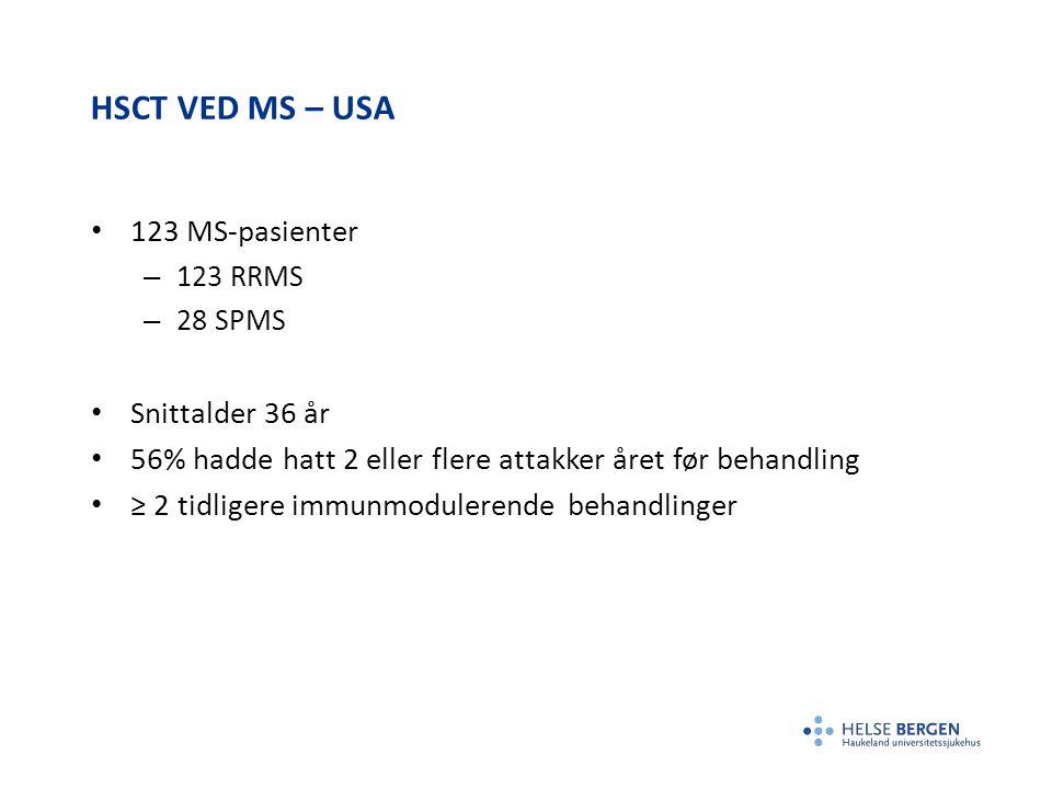 HSCT VED MS – USA 123 MS-pasienter – 123 RRMS – 28 SPMS Snittalder 36 år 56% hadde hatt 2 eller flere attakker året før behandling ≥ 2 tidligere immun