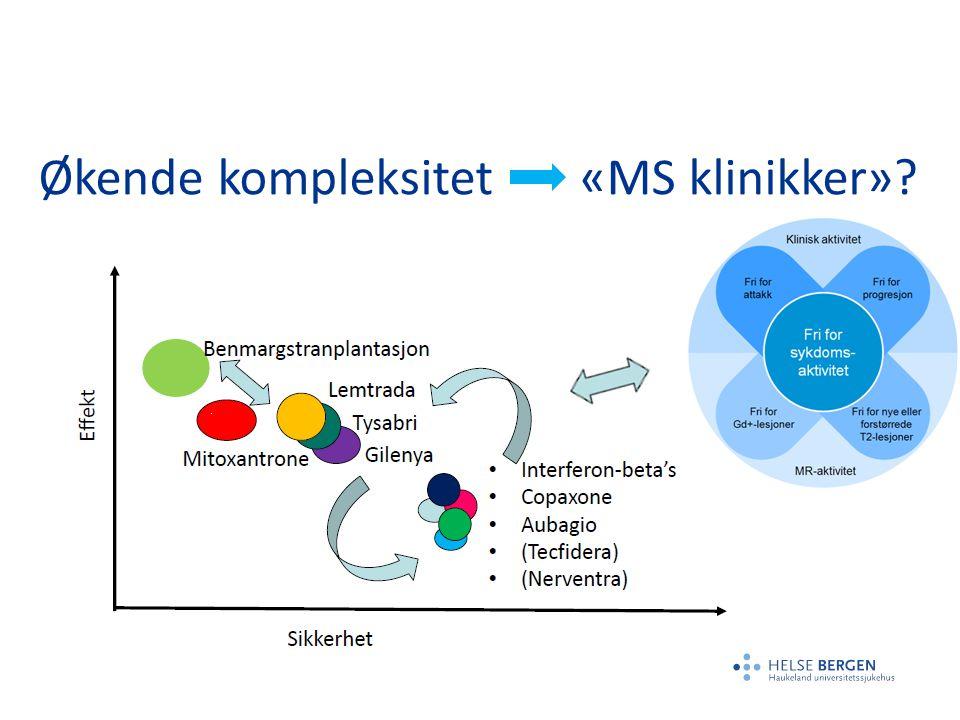 Økende kompleksitet «MS klinikker»?