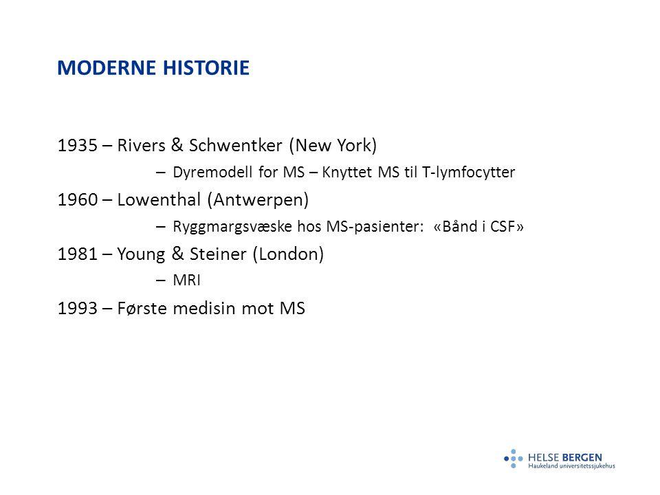 MODERNE HISTORIE 1935 – Rivers & Schwentker (New York) – Dyremodell for MS – Knyttet MS til T-lymfocytter 1960 – Lowenthal (Antwerpen) – Ryggmargsvæsk