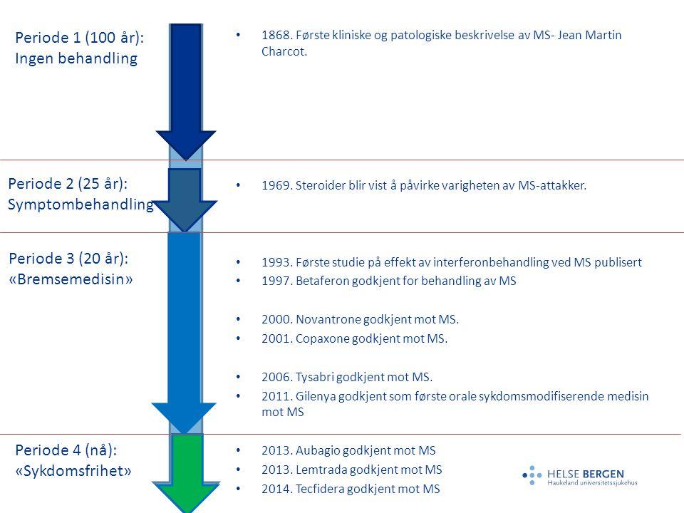 1868. Første kliniske og patologiske beskrivelse av MS- Jean Martin Charcot. 1969. Steroider blir vist å påvirke varigheten av MS-attakker. 1993. Førs