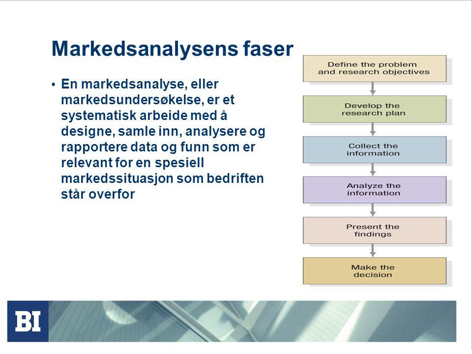 Markedsanalysens faser En markedsanalyse, eller markedsundersøkelse, er et systematisk arbeide med å designe, samle inn, analysere og rapportere data og funn som er relevant for en spesiell markedssituasjon som bedriften står overfor