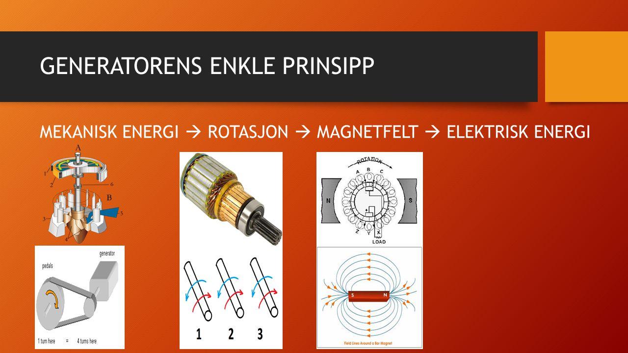 GENERATORENS ENKLE PRINSIPP MEKANISK ENERGI  ROTASJON  MAGNETFELT  ELEKTRISK ENERGI