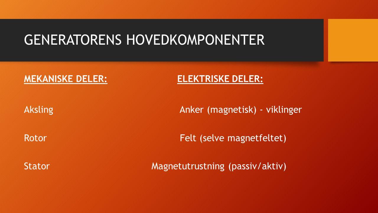 GENERATORENS HOVEDKOMPONENTER MEKANISKE DELER: ELEKTRISKE DELER: Aksling Anker (magnetisk) - viklinger Rotor Felt (selve magnetfeltet) Stator Magnetut