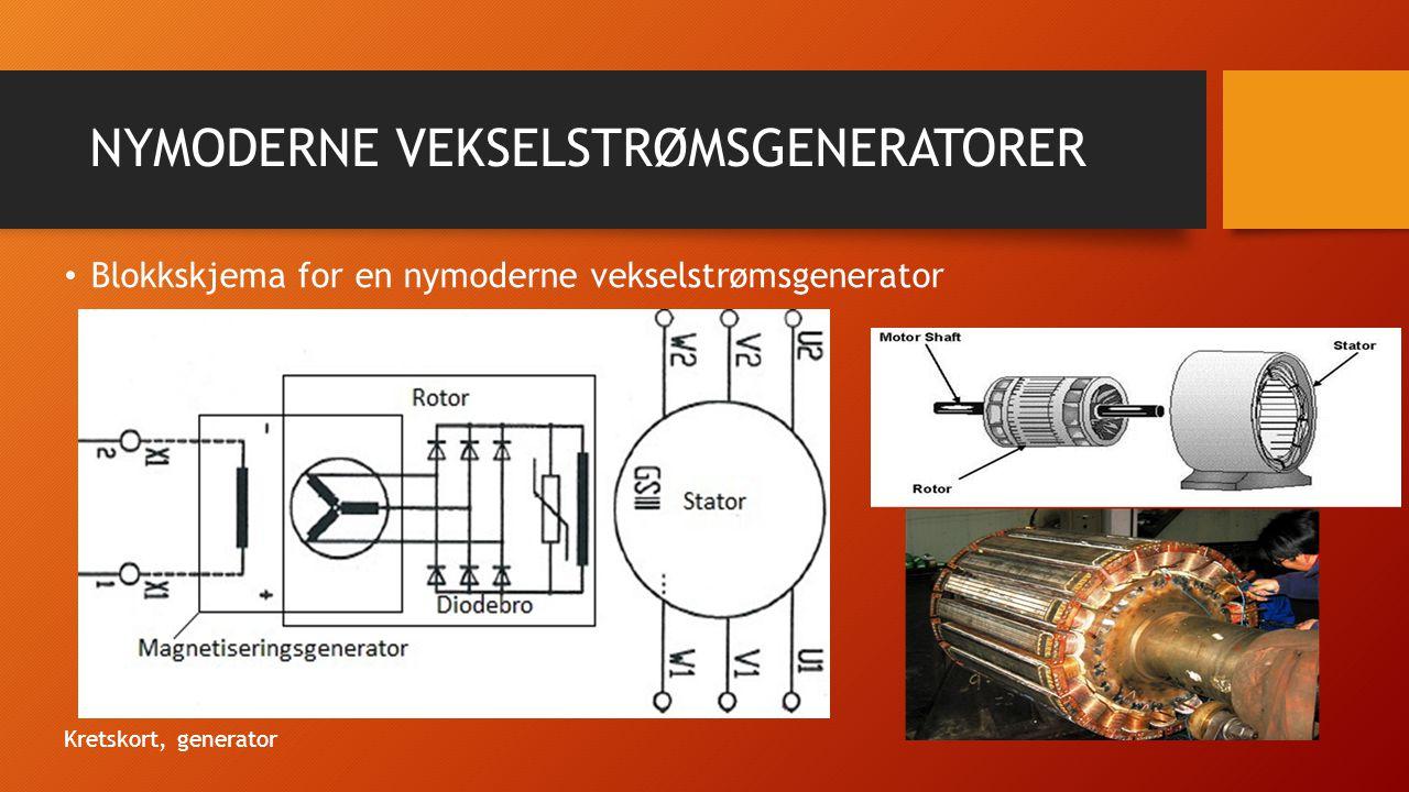 NYMODERNE VEKSELSTRØMSGENERATORER Blokkskjema for en nymoderne vekselstrømsgenerator Kretskort, generator