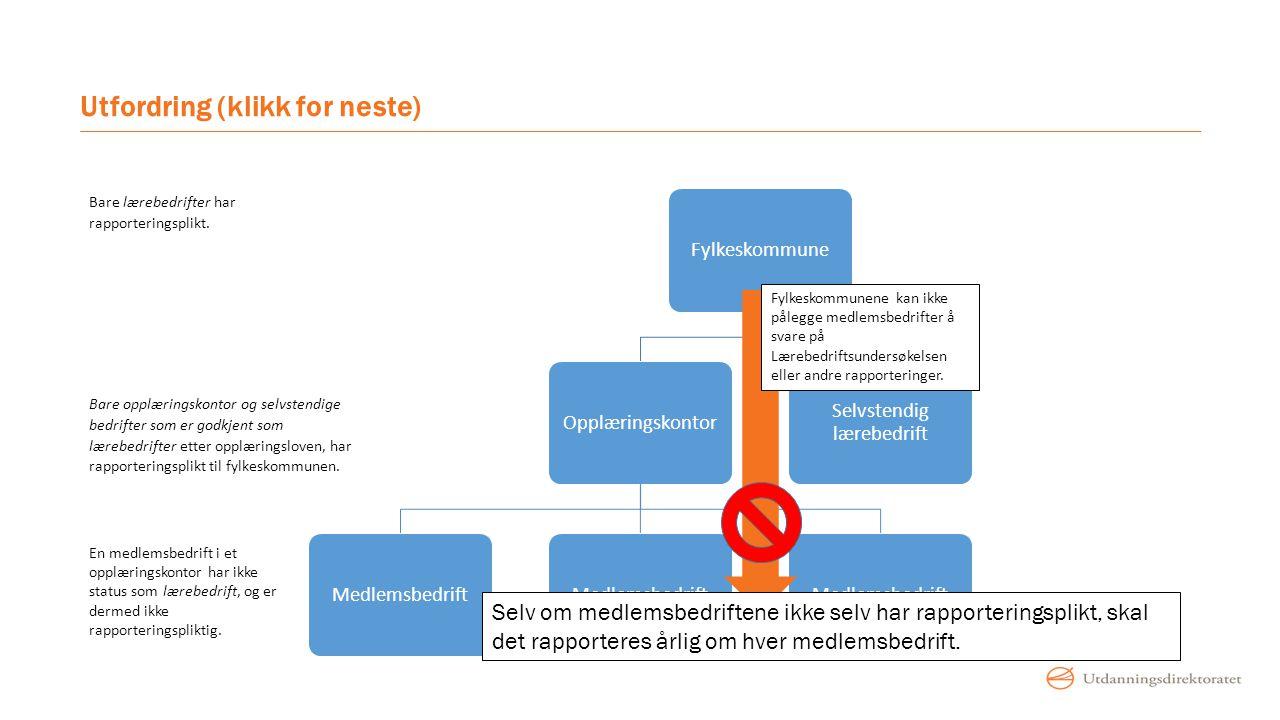 Utfordring (klikk for neste) FylkeskommuneOpplæringskontorMedlemsbedrift Selvstendig lærebedrift Bare lærebedrifter har rapporteringsplikt.