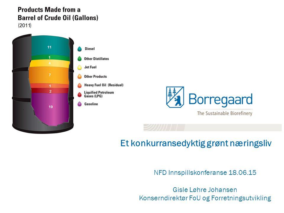 Et konkurransedyktig grønt næringsliv NFD Innspillskonferanse 18.06.15 Gisle Løhre Johansen Konserndirektør FoU og Forretningsutvikling