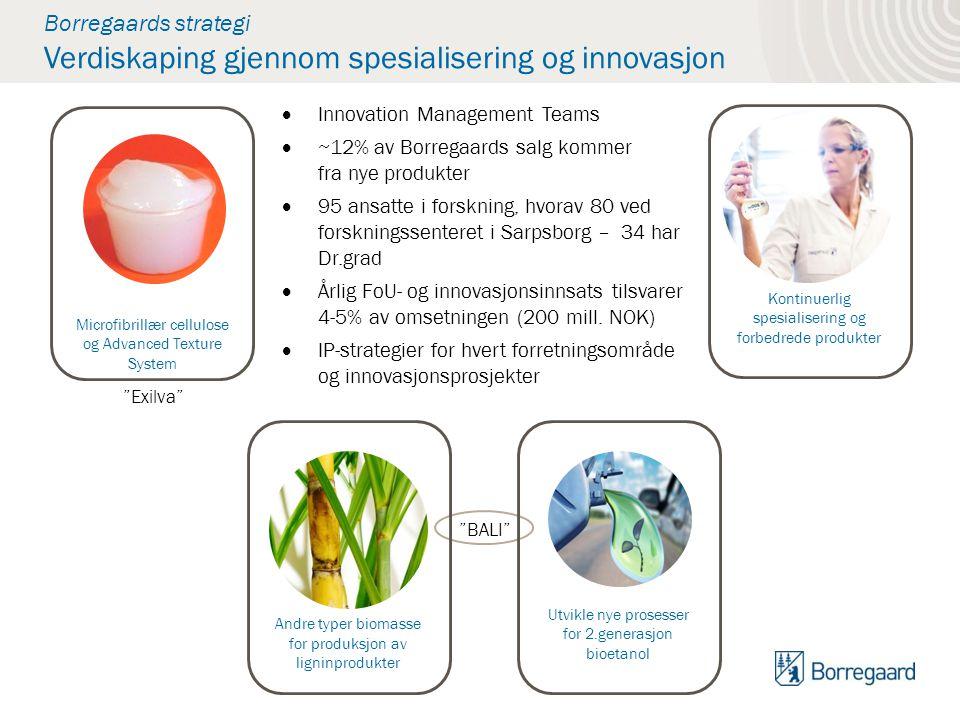 Exilva BALI  Innovation Management Teams  ~12% av Borregaards salg kommer fra nye produkter  95 ansatte i forskning, hvorav 80 ved forskningssenteret i Sarpsborg – 34 har Dr.grad  Årlig FoU- og innovasjonsinnsats tilsvarer 4-5% av omsetningen (200 mill.