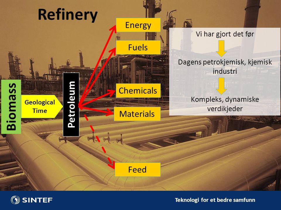 Teknologi for et bedre samfunn Refinery Petroleum Fuels Chemicals Biomass Geological Time Energy Materials Feed Vi har gjort det før Dagens petrokjemisk, kjemisk industri Kompleks, dynamiske verdikjeder