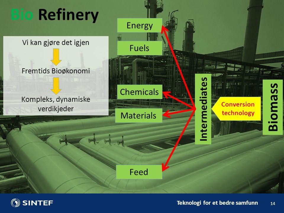 Teknologi for et bedre samfunn Refinery 14 Fuels Chemicals Bio Biomass Conversion technology Energy Materials Feed Intermediates Vi kan gjøre det igjen Fremtids Bioøkonomi Kompleks, dynamiske verdikjeder