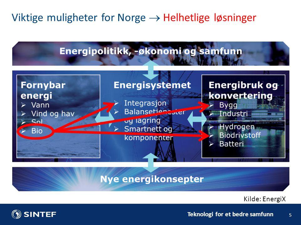 Teknologi for et bedre samfunn 5 Viktige muligheter for Norge  Helhetlige løsninger Kilde: EnergiX