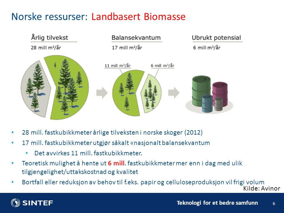Teknologi for et bedre samfunn 6 Norske ressurser: Landbasert Biomasse Kilde: Avinor 28 mill.