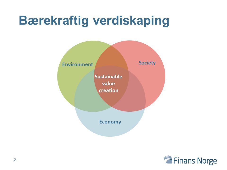 Environment Economy Society Sustainable value creation Bærekraftig verdiskaping 2