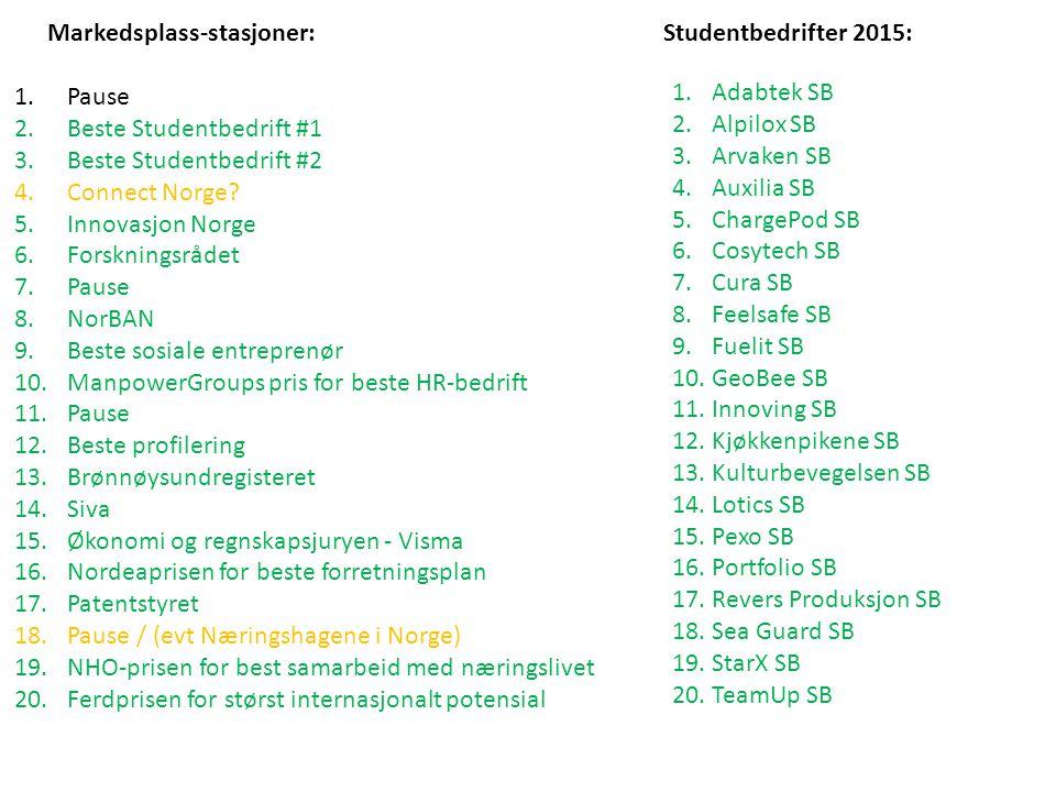 1.Pause 2.Beste Studentbedrift #1 3.Beste Studentbedrift #2 4.Connect Norge? 5.Innovasjon Norge 6.Forskningsrådet 7.Pause 8.NorBAN 9.Beste sosiale ent