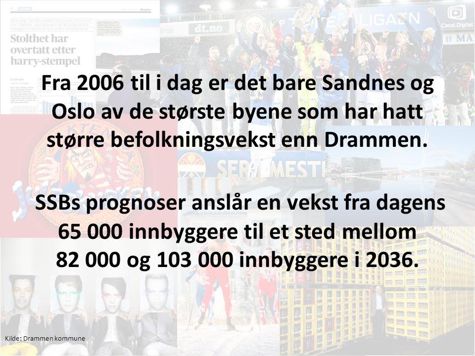 Fra 2006 til i dag er det bare Sandnes og Oslo av de største byene som har hatt større befolkningsvekst enn Drammen.