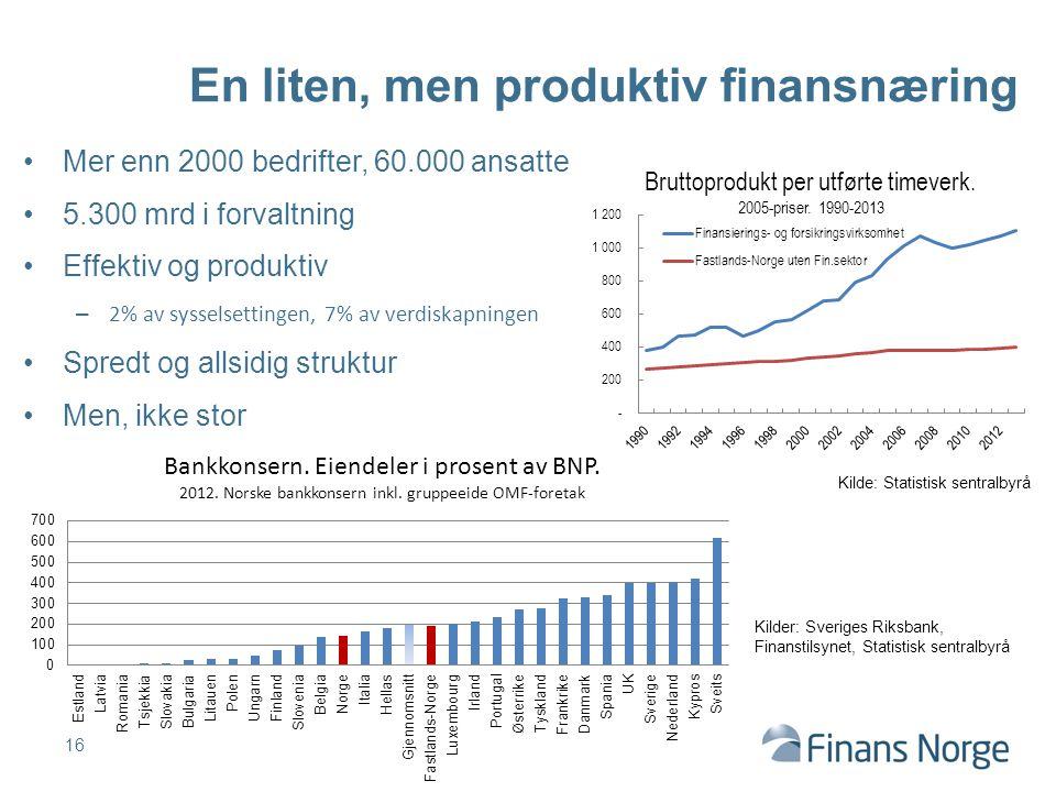 En liten, men produktiv finansnæring Mer enn 2000 bedrifter, 60.000 ansatte 5.300 mrd i forvaltning Effektiv og produktiv – 2% av sysselsettingen, 7% av verdiskapningen Spredt og allsidig struktur Men, ikke stor Kilde: Statistisk sentralbyrå 16 Kilder: Sveriges Riksbank, Finanstilsynet, Statistisk sentralbyrå
