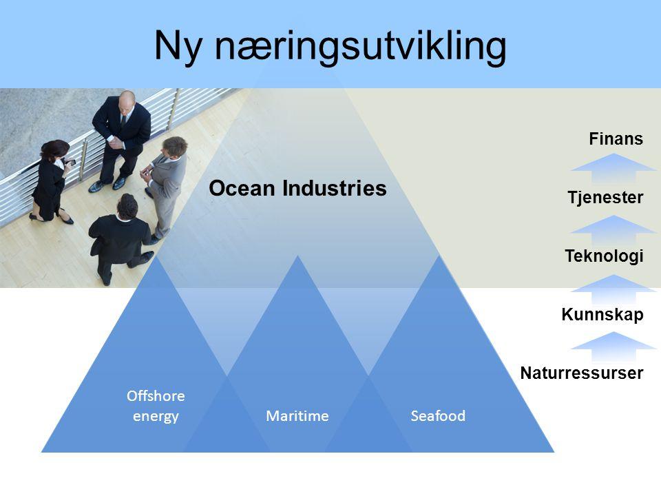Ny næringsutvikling Offshore energyMaritimeSeafood Ocean Industries Finans Tjenester Teknologi Kunnskap Naturressurser