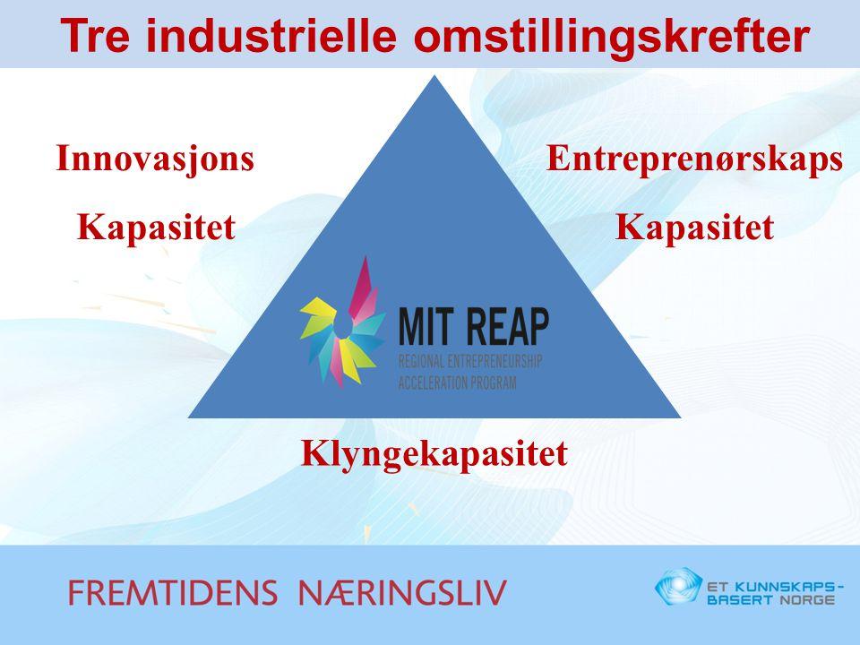 Tre industrielle omstillingskrefter Klyngekapasitet Innovasjons Kapasitet Entreprenørskaps Kapasitet