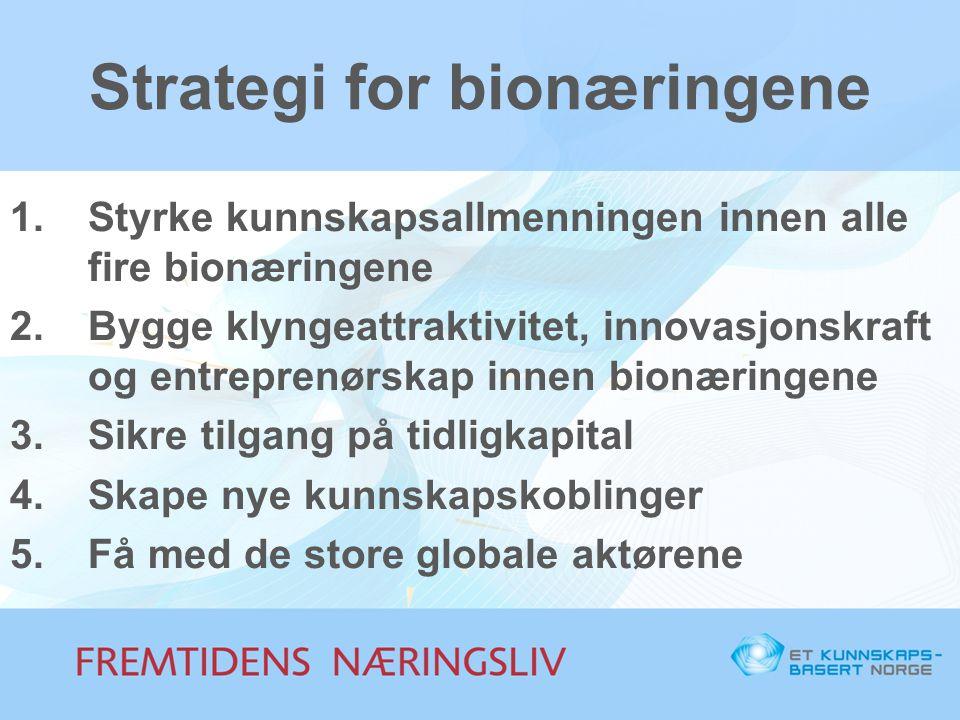 Strategi for bionæringene 1.Styrke kunnskapsallmenningen innen alle fire bionæringene 2.Bygge klyngeattraktivitet, innovasjonskraft og entreprenørskap