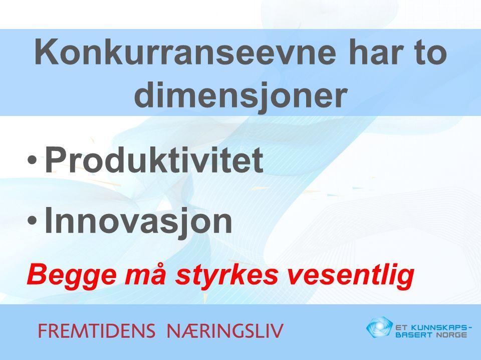 Konkurranseevne har to dimensjoner Produktivitet Innovasjon Begge må styrkes vesentlig