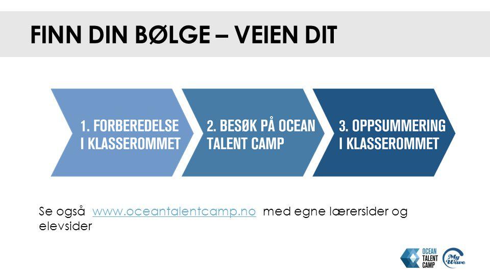 FINN DIN BØLGE – VEIEN DIT Se også www.oceantalentcamp.no med egne lærersider og elevsiderwww.oceantalentcamp.no